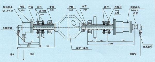 双锥回转真空干燥机 真空干燥机(zkg)