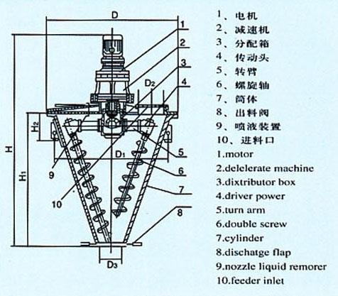 物料混合塔结构图